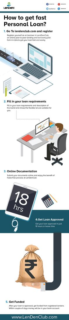 How to get fast personal loan? #personalloan #loan #p2p #peertopeer #p2plending #lending #borrowing #online #onlineloan #india