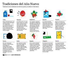 Infografía: Tradiciones del Año Nuevo 1. Describe en tus propias palabras las tradiciones del año nuevo en Cuba, Panamá y España. 2. ¿Qué tradiciones tiene en tu familia? (via trocitosgraficos):