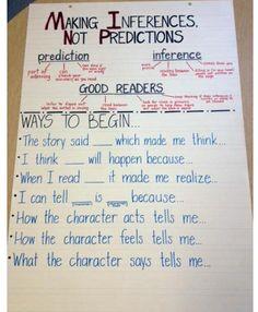 RT @hughtheteacher: Making Inferences Not Predictions via @TeachThought  | Great visual #elachat #nfedchat