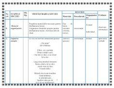 Fise de lucru pentru clasele primare si gradinita : PROIECT DIDACTIC DEZVOLTARE PERSONALA - CLASA PREGATITOARE Bullet Journal, School