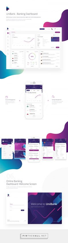 Dashboard Design - UniBank on Behance - created via https://pinthemall.net