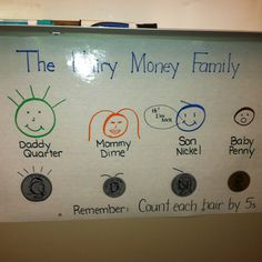 Hairy Money family q Money Activities, First Grade Activities, Teaching Money, Teaching Math, Second Grade Math, Grade 1, Math Classroom, Classroom Ideas, Math Charts