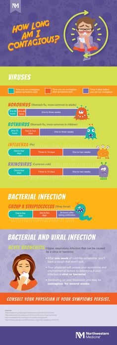 A cough or a fever aren't the only indications of being contagious. You're contagious before you have symptoms — during the incubation period, when the virus enters your system. Here's how long common viruses and bacterial infections are contagious. Strep Throat Antibiotics, Natural Asthma Remedies, Stomach Flu, Chest Congestion, Bacterial Infection, Inevitable, Healthy Tips