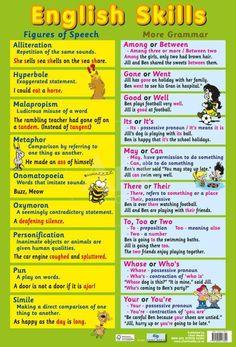 English Language Skills Education Poster - 41 x 61 cm English Vocabulary Words, Learn English Words, English Grammar, Learn Spanish, English English, Learn French, English Tips, English Class, Primary English
