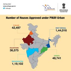 List of houses constructed by Ministry of Housing under PMAY- Urban - in Punjab, rajasthan, west bengal, maharashtra and odisha - official relese