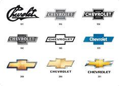 Chevy Logo Wallpaper Camo