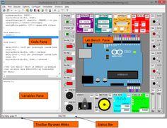 Free Software By Professional Areas - Programas Gratis por Áreas Profesionales