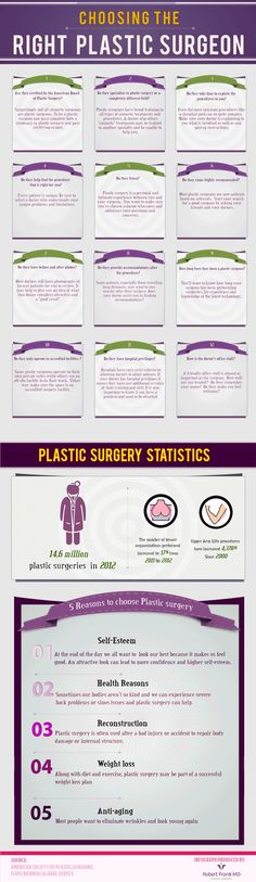 People sometimes don't realize that a plastic surgeon doesn't have to be certified to practice plastic surgery. You might be amazed by this and you should be! To become a real board-certified plastic surgeon it takes years of residency, board reviews and testing. Follow these 12 tips for how to find the best plastic surgeon for you including if they are board-certified and how their office treats you. These are things you should never sacrifice when thinking about getting plastic surgery.