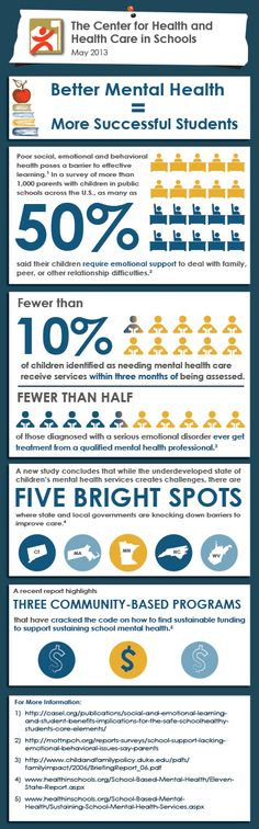 Center for Health and Health Care in Schools - May 9, 2013 is Childrens Mental Health Awareness Day