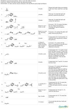 Short yoga sequence for hip flexors - Sequence Wiz - create effective yoga sequences