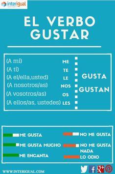 """El verbo """"gustar"""" en español"""