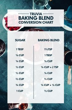 Less really is more. Did you know you can swap our Baking Blend for sugar in your baking and cooking to easily reduce your calories and sugar intake? A little bit of Truvia Natural Sweetener goes a long way!