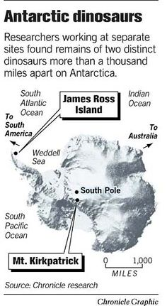 Antarctica dinosaur map and article