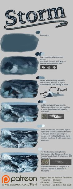 This is for photoshop but the way to build the waves works for painting, too Digital Painting Tutorials, Digital Art Tutorial, Art Tutorials, Drawing Tutorials, Makeup Tutorials, Acrylic Tutorials, Deviantart, Drawing Techniques, Drawing Tips