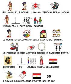 comuniCAAzione: L'antico Egitto Italian Language, Lego, History, Learning Italian, Historia, Legos