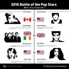 Battle of the Pop Stars 2016 Concerts, Battle, Scene, Events, Pop, Stars, Check, Music, Musica