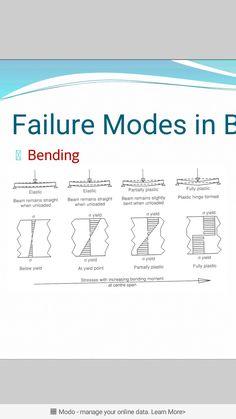 for every civil engineer engineering pinterest