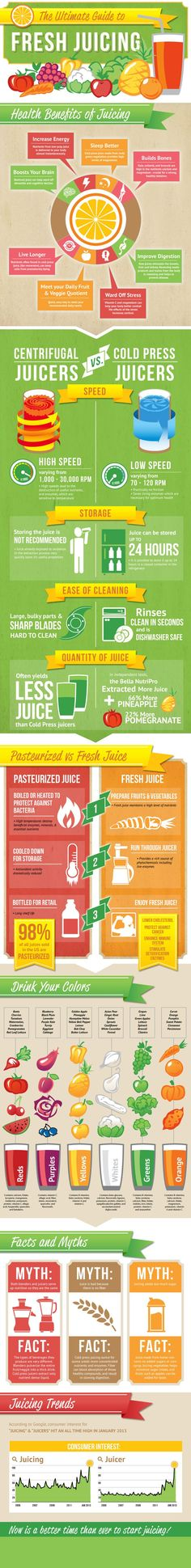 Fresh juicing