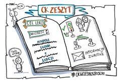 #informacjazwrotna  #ocenianiekształtujące #okzeszt #okwczesnoszkolni Close Reading Activities, Jobs For Freshers, Letter To Parents, Joko, Government Jobs, Apply Online, School Hacks, Social Platform, Asperger