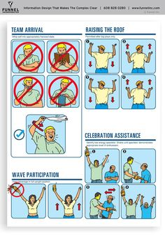 Infographic | Airline Safety Card Style | AirTran by Funnel Incorporated , via Behance