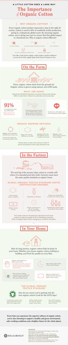 The Importance of Organic Cotton #infographic #Cotton #OrganicCotton #Fabrics