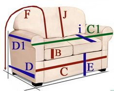 How to measure for custom slipcovers Furniture Fix, Reupholster Furniture, Furniture Covers, Furniture Upholstery, Furniture Makeover, Furniture Stores, Furniture Market, Cheap Furniture, Discount Furniture