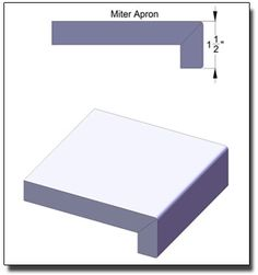 How to make a mitered edge so counter top looks thick...The Granite Gurus: Edge Detail- Miter