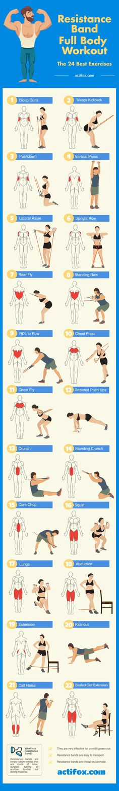 Complete guide to band exercises https://actifox.com/resistance-band-full-body. A resistance band is an elastic band used for strength training. Exercise Bands are amazing because they build muscle without the wear and tear on your joints. You don't have to lift heavy dumbbells or a medicine ball to get a great workout at home. This full body at home resistance band workout will help you burn fat and build muscle.
