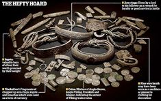 Article: Incredible Viking hoard from days of Alfred the Great could 'fill in the blanks' about a murky period in British history Read more: http://www.dailymail.co.uk/sciencetech/article-2074039/Incredible-Viking-hoard-blanks-murky-period-British-history.html#ixzz2rYyPFTNf Follow us: @MailOnline on Twitter | DailyMail on Facebook