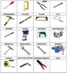 Kitchen Cooking Equipment List Cooking Essentials