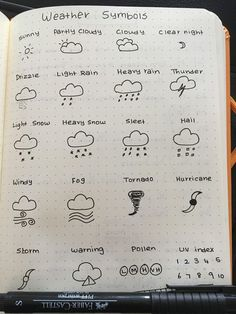 Weather Symbols ( Icons) For any planners + Free printable Bullet Journal Icons, December Bullet Journal, Journal Fonts, Bullet Journal Aesthetic, Bullet Journal Ideas Pages, Journal Layout, Bullet Journal Inspiration, Journaling, Agenda Planning
