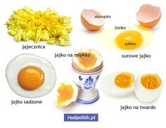 Poland Culture, Learn Polish, Polish Words, Polish Language, Gernal Knowledge, Logo Nasa, Vocabulary, Learning, Recipes