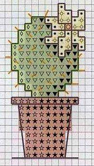 Vida Suculenta: Para as minhas amigas viciadinhas em Cactos e Suculentas, riscos para bordar, pintar, moldes e idéias para criar... Cross Stitch Love, Cross Stitch Flowers, Cross Stitch Charts, Cross Stitch Designs, Cross Stitch Embroidery, Cross Stitch Patterns, Machine Embroidery, Cross Stitches, Cactus
