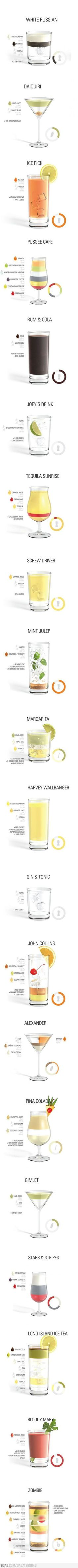How to Make Typical Drinks...an Infographic #cocktailrecipes