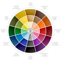 Pick a color category from the color wheel, shows you corresponding color palettes you can use as stepping stones toward creating your own dream event. @Clare Lombardo @Lane Turner