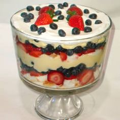 Berry trifle:  my #1 most requested dessert. About 20 minutes to make, let sit 2 hours to a few days before serving.    Layers of:  - Frozen poundcake, cubed  - Frozen berries (30 oz, total) sprinkled with 2 tbsp praline liqueur or amaretto  - Custard made from:  pkg instant vanilla pudding, 1/2 cup milk, can sweetened condensed milk, 1 cup Cool Whip (I usually double the custard) - Top with Cool Whip.