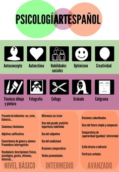 Proyecto de Español como Lengua Extranjera, Psicología y Educación Artística.
