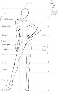 LOVEtHEART - Мода Иллюстрация   Модные Эскизы Это очень важная часть дизайна моды. Если вы не можете получить ваши идеи на бумаге и показать другим, что вы хотите, то вы никогда не получите то, что вы хотите. Евой