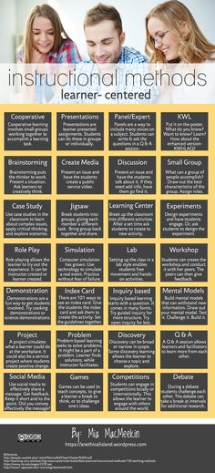 28 Student-Centered Instructional Strategies