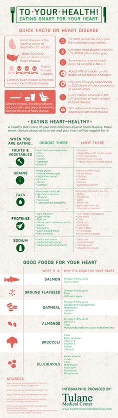 Simple Eating Tips for a Healthy Heart Infographic
