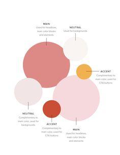 Graphic Design Inspiration, Color Inspiration, Desgin, Neutral Colour Palette, Orange Color Palettes, Web Design, Color Psychology, Grafik Design, Color Theory