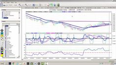 Today's trades in Himax Technologies ($HIMX) and the $USD/$CAD currency pair #stocks #forex
