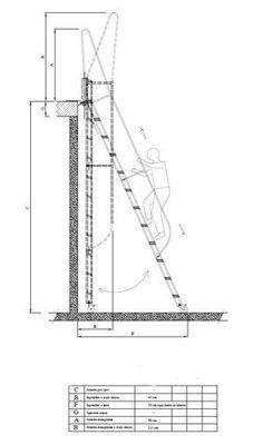 Medidas est ndar de escaleras o gradas huella y for Formula escalera