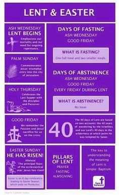 Lent and Easter Infographic Catholic Faith Catholic Lent, Catholic Religious Education, Catholic Beliefs, Catholic Prayers, Christianity, Roman Catholic, Catholic Holidays, Catholic Memes, Holy Thursday Catholic