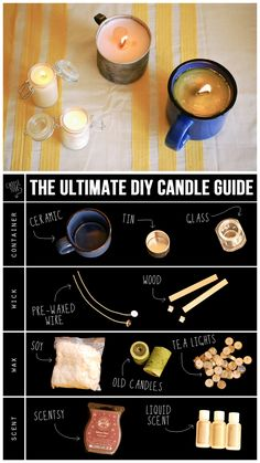 DIY Guide to Candle Making Tutorial from Oh So Pretty here. For containers I'd add teacups. For more candles DIYs from survival candles to teacup candles go here: truebluemeandyou.tumblr.com/tagged/candles