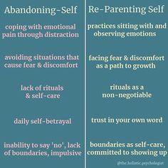 Inner Child Healing, Self Healing, Self Awareness, Mental Health Awareness, Mental And Emotional Health, Coping Skills, Emotional Intelligence, Self Development, Personal Development