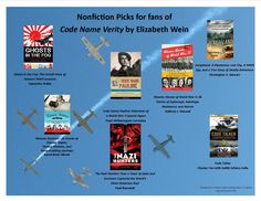 Teens' Top Ten: Nonfiction Picks for Fans of Code Name Verity by Elizabeth Wein (via YALSA's The Hub)