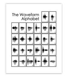 Waveform Alphabet