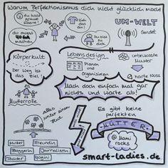 http://smart-ladies.de/perfektionismus