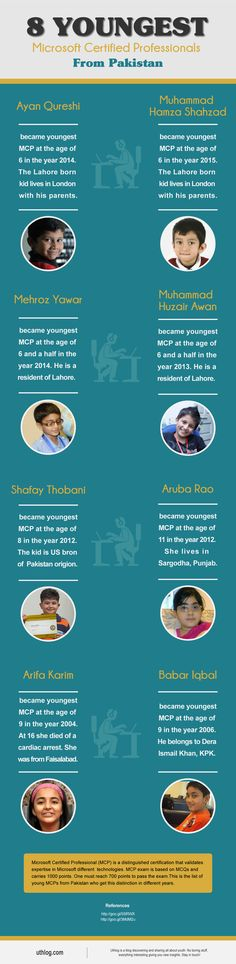 8 Youngest Microsoft Certified Professionals from Pakistan [Infographic]